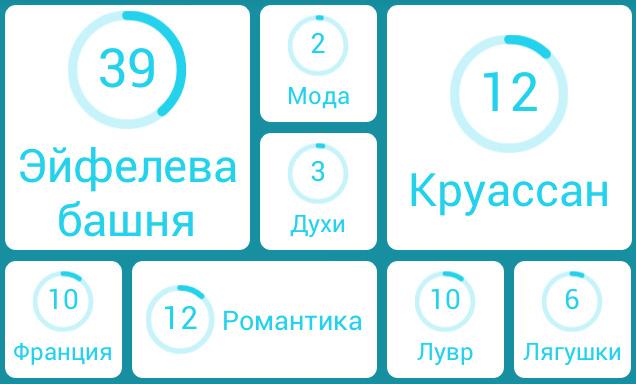 Игра найди слово ответы на все уровни для андроид