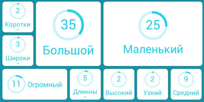 94 ответы профессии связанные со здоровьем