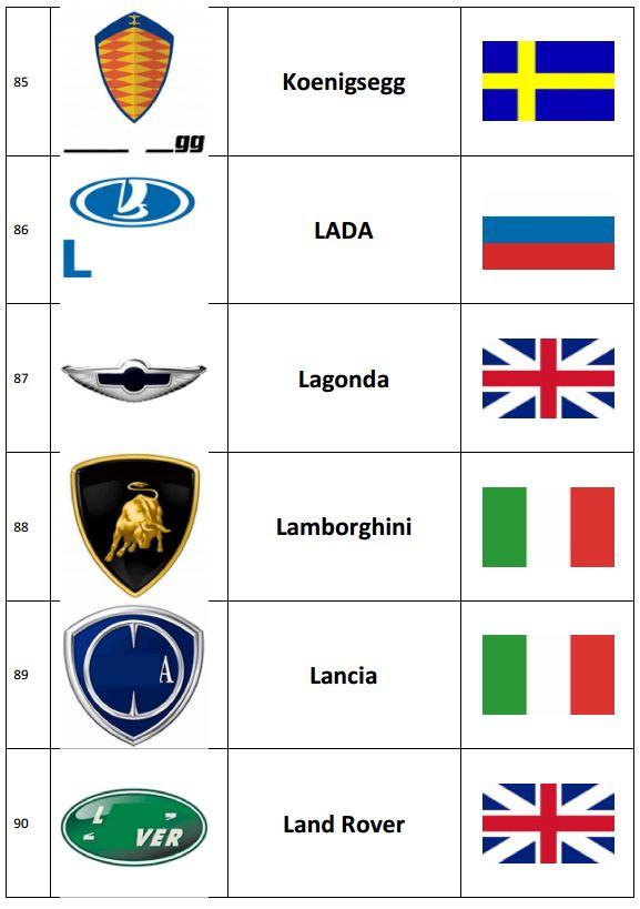 тест на марки машин по картинкам именно